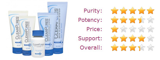 Clear Pores star rating