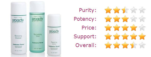 Proactiv star rating