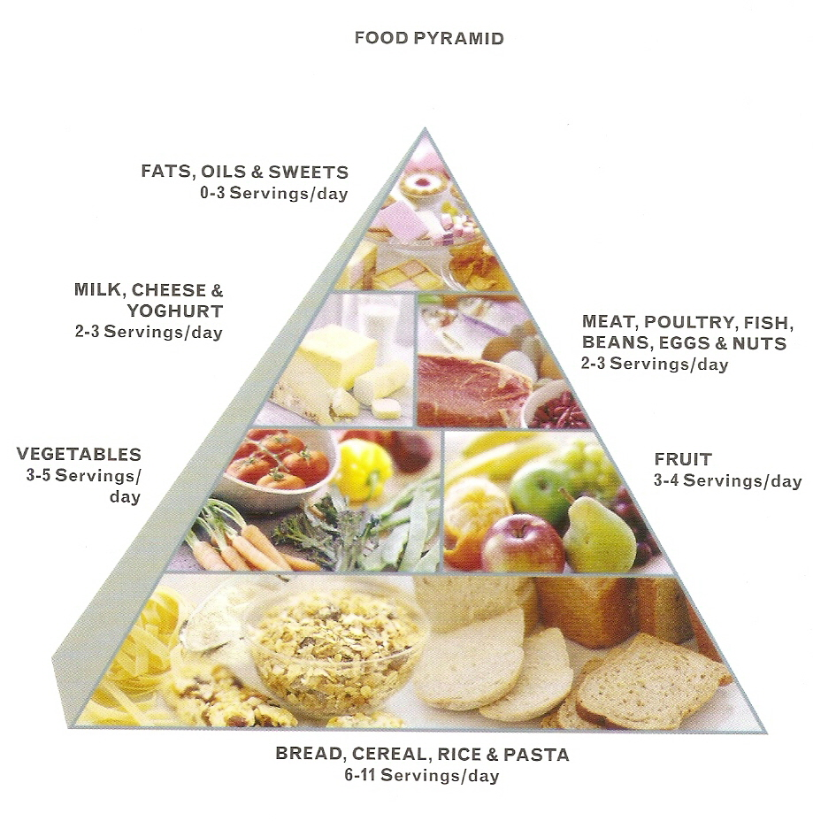 Good Nutrition: A Recipe for Healthy Skin