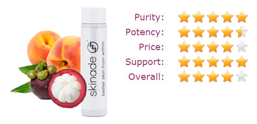 skinade star rating