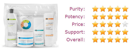 Acnegen Acne Complete Protection System